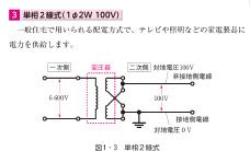 第一種電気工事士テキストの特徴②