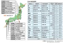 地熱発電・開発における市場規模推移と今後の展望の写真