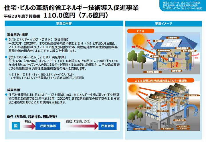 ネット・ゼロ・エネルギー・ハウス支援事業