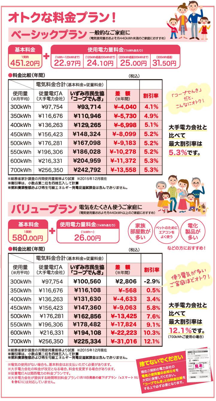 大阪いずみ市民生活協同組合プランの料金詳細
