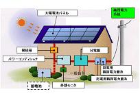 震災における太陽光発電取り扱いの留意点、素手で触れると感電する恐れの写真