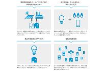電力自由化の到来、新電力時代の幕開けの写真