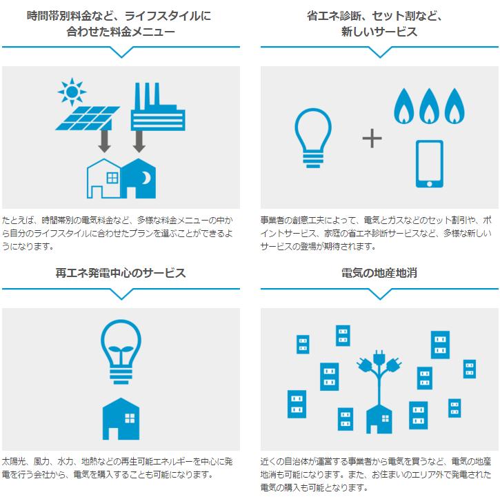 電力自由化の概要