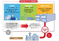 蓄電池補助金、補助額が3倍の30万円/kWに、申請期間も1年間延長の写真