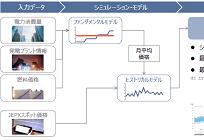 電力市場の未来を描く、三菱総合研究所による卸電力取引の情報サービス「MPX」の写真