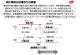 東京電力、25社の小売電気事業者に対し誤った電気使用量データを送付の写真