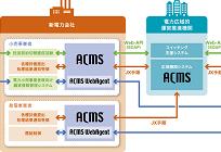 電力自由化におけるEDIの活用、スイッチングや計画データ提出を効率化の写真