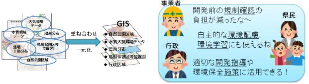 GISの概要・メリット