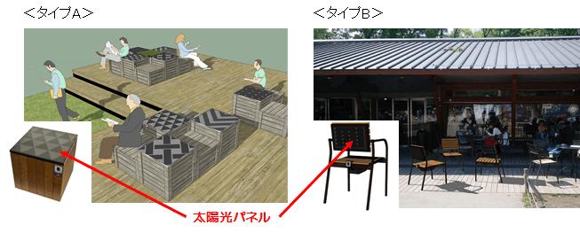 2タイプのソーラー椅子