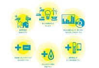 電力自由化で広がる異業種からの参入、新しいビジネスとしての可能性の写真