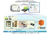 IoT技術を活用した「消費電力可視化サービス」の写真