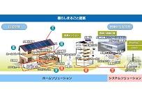 新電力業務代行サービスの写真