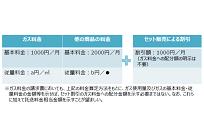 ガス自由化、小売営業に関する指針を経産省が発表の写真
