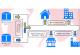ガス事業の歴史を振り返る、ガス自由化までの流れと変遷(3)の写真