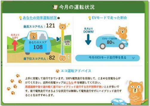 運転状況・エコ運転アドバイスのイメージ