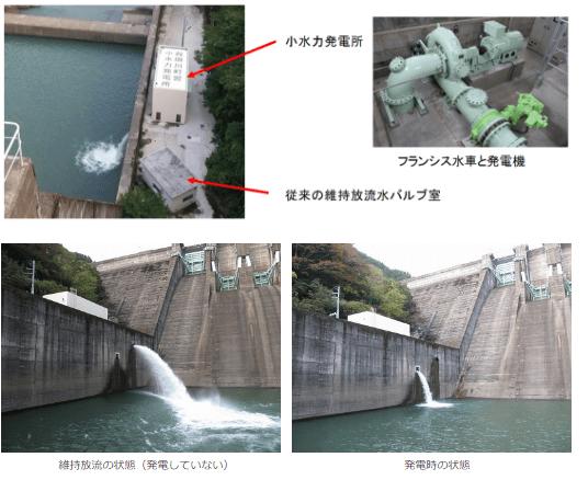 「多目的ダムの維持放流水を活用した町営二川小水力発電所の取り組み」の概要