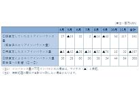 北海道電力によるエリアインバランスの誤算定、全国のインバランス料金にも影響が及ぶの写真