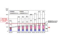 九州電力、「出力20kW未満の風力発電設備」も出力制御の対象にの写真