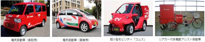 日本郵便による低公害車への切替