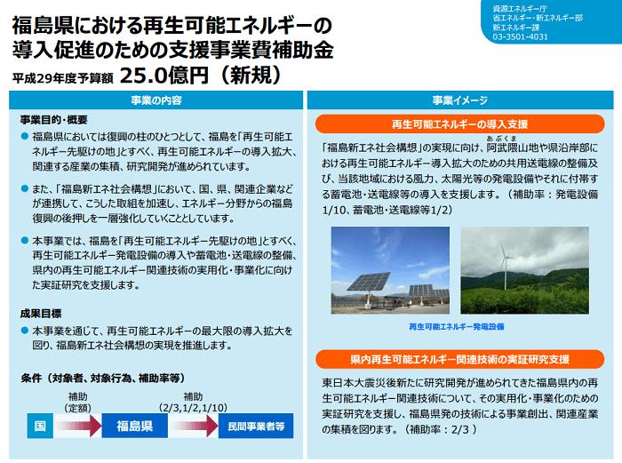 再生可能エネルギー関連技術の実証研究支援について