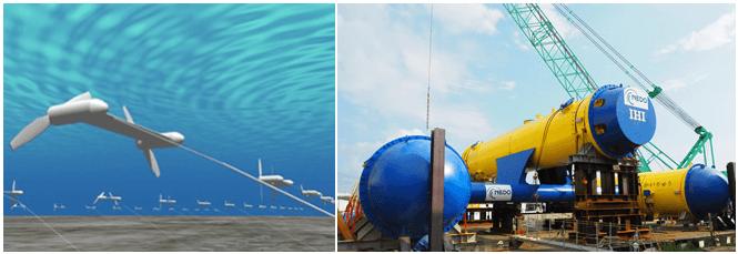 (左)水中浮遊式海流発電システム海中への設置イメージ (右)運搬用の台船に載った実証機「かいりゅう」