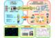関西電力、AIやIoTによる「早期異常検知システム」を開発、火力発電所の運用・保守を向上の写真