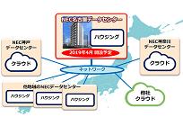 「高温対応機器エリア」でサーバの冷却電力を極小化、NECが名古屋に都市型データセンターを開設の写真