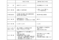 日本の自治体として初の「東京グリーンボンド」、充当予定事業が決定、再エネやZEBなどの写真