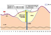 沖縄エリアの再エネ導入量増加、沖縄電力が発電事業者へ優先給電ルールを伝達の写真