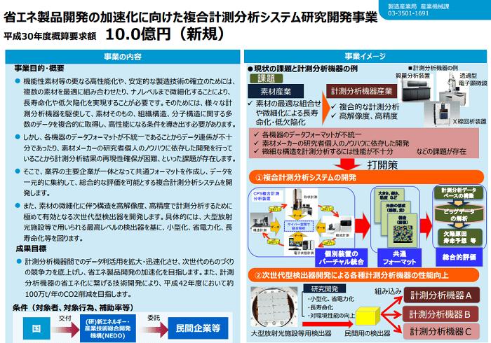 省エネ製品開発の加速化に向けた複合計測分析システム研究開発事業