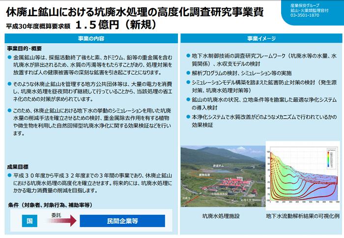 休廃止鉱山における坑廃水処理の高度化調査研究事業費