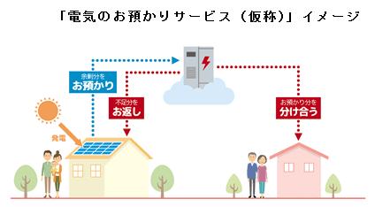 電気のお預かりサービス(仮称)イメージ