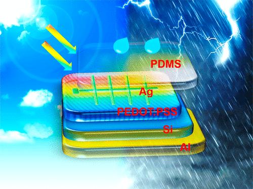 ハイブリッド太陽電池のイメージ