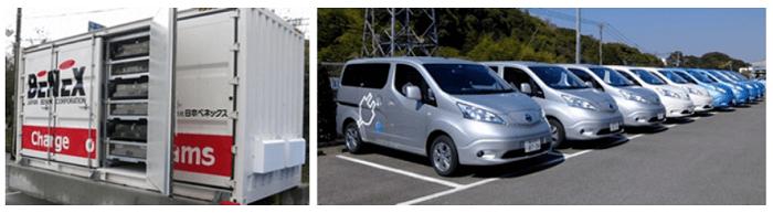 (左)新型リユース蓄電池システム、(右)日産電気自動車「e-NV200」