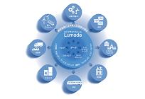 丸紅、電力小売事業においてAIを活用した市場分析モデルを導入の写真