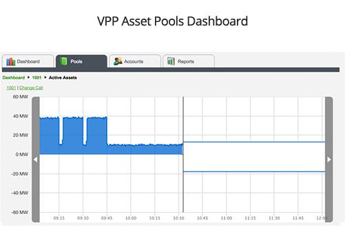 AutoGrid VPPの画面表示例