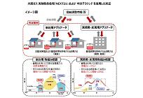 大阪ガス、海外スタートアップへ初投資、VPPや蓄電池制御の新サービスにつなげるの写真
