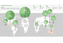 RE100が年次報告書を発表、日本市場の急速な成長に集まる注目の写真