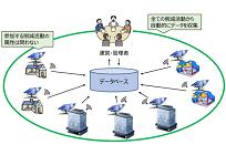 ICTによるCO2削減を収益化、Jクレジットに「情報通信技術を活用した削減活動」追加見込の写真
