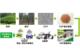 環境省が「木から作る自動車」を公開、2016年に世界初始動したNCVプロジェクトの成果の写真