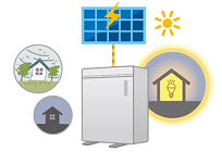 家庭向け蓄電池市場の広がり、海外勢やサブスク型とメーカー・販売方法も多様にvol.1の写真